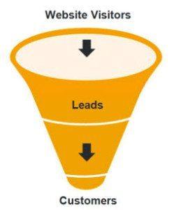 Sale Funnel Simple